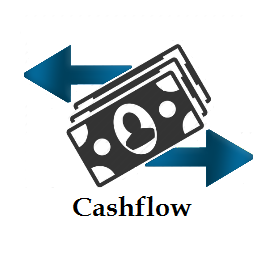 Budgeting & Cash flow